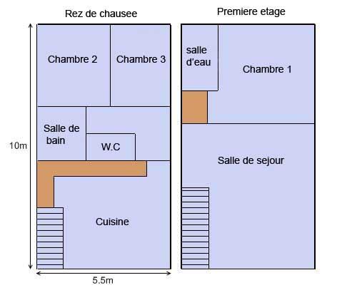 La bernerie in detail for Fumer dans la salle de bain